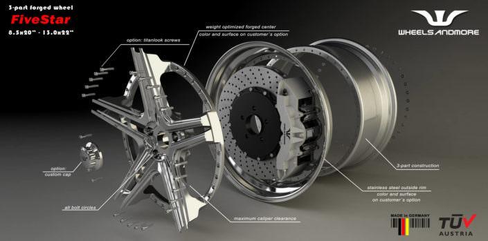 fivestar hybrid wheels for ferrari ff tuning