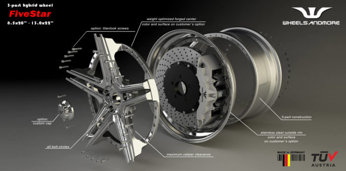 the habrid wheel fivestar in 20 and 21 inch for jaguar