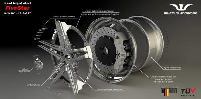 fivestar hybrid tuning wheels mercedes c63amgs